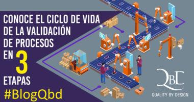 Blog-Validacion-Procesos-QBD