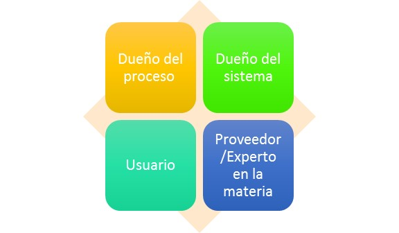 ilustración responsable de proyectos de validación